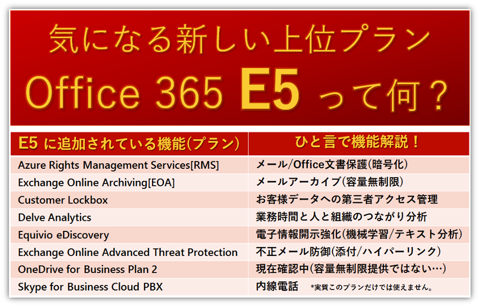 http://licensecounter.jp/office365/blog/151207.png