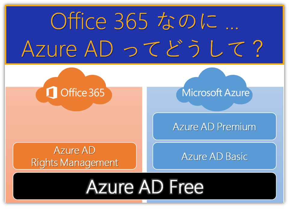 office 2016 標準 版 下載