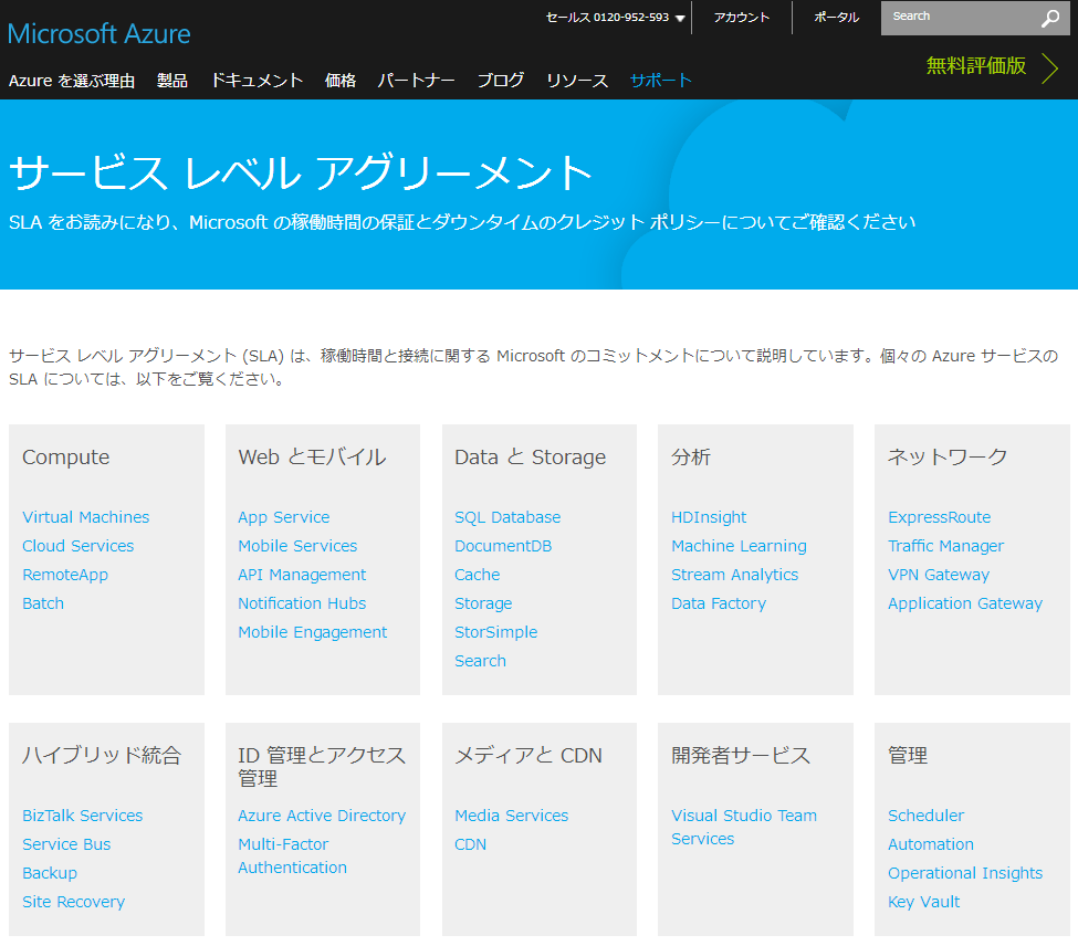 Azureでは何パーセントの稼働率が保証されていますか?:サービスレベルアグリーメント