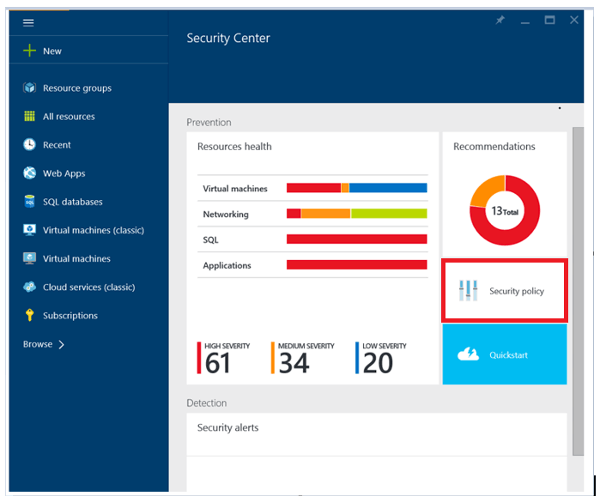 「Azure Security Center」の画面