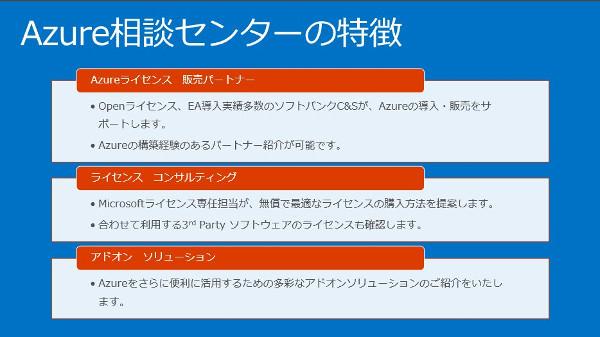 Azure相談センターの特徴