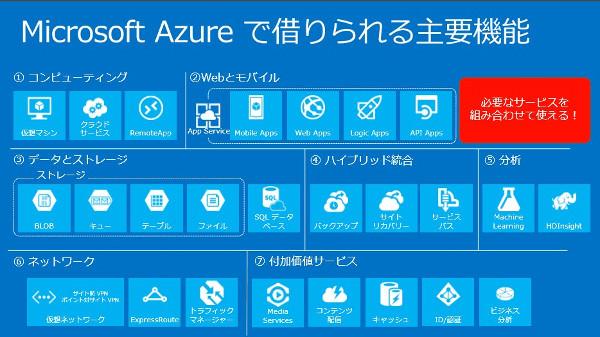 Microsoft Azureで借りられる主要機能