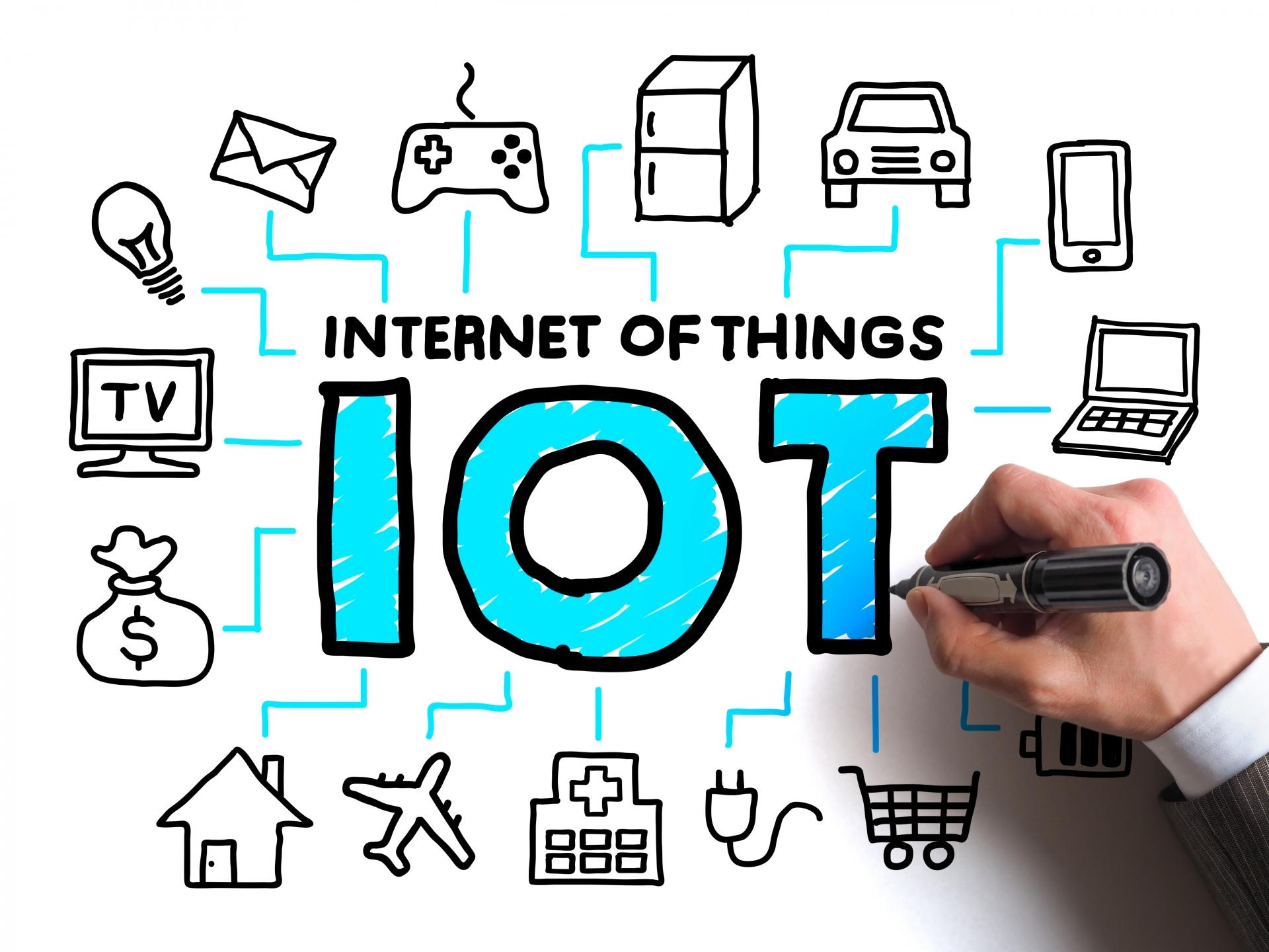 IoTデバイスを簡単に管理! Azure IoT Centralとは? | Azure相談センターブログ