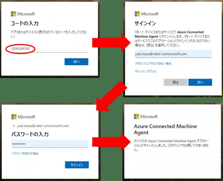 PowerShellで出力されたコードを入力し、必要なアクセス許可ロール(前提条件2.)を付与したユーザーでサインイン