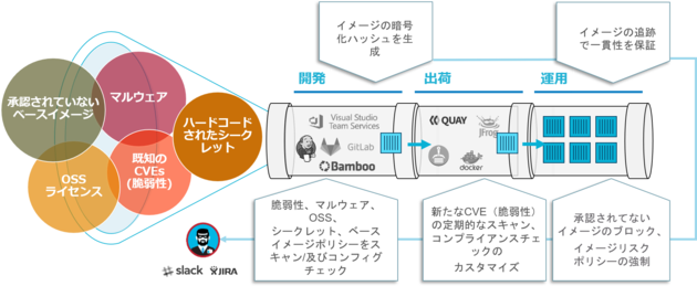 Aqua図2.png