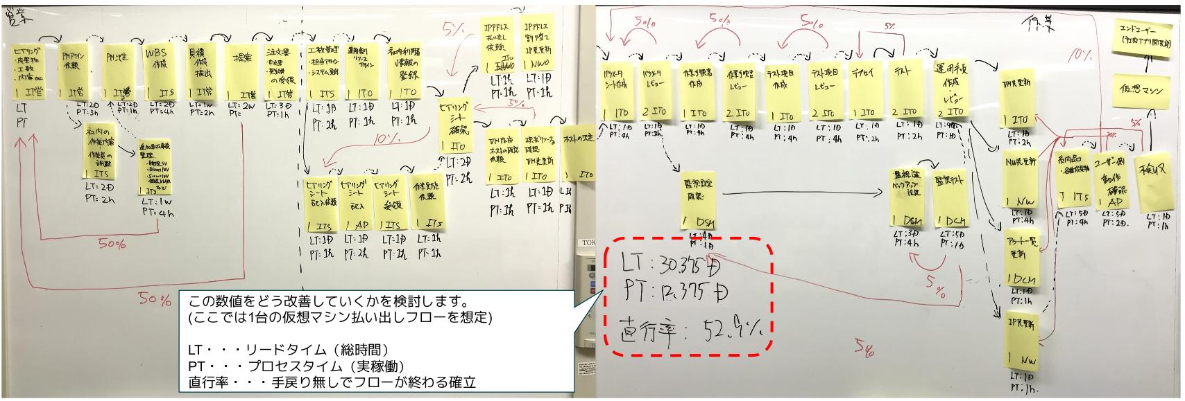 https://licensecounter.jp/devops-hub/blog/assets/images/180214_redhat_03.png