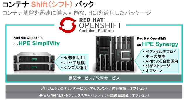 https://licensecounter.jp/devops-hub/blog/assets/images/180517_hpe_03.jpg
