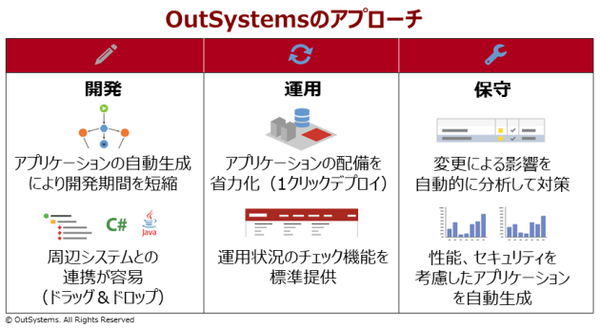 180905_outsystems_02.png