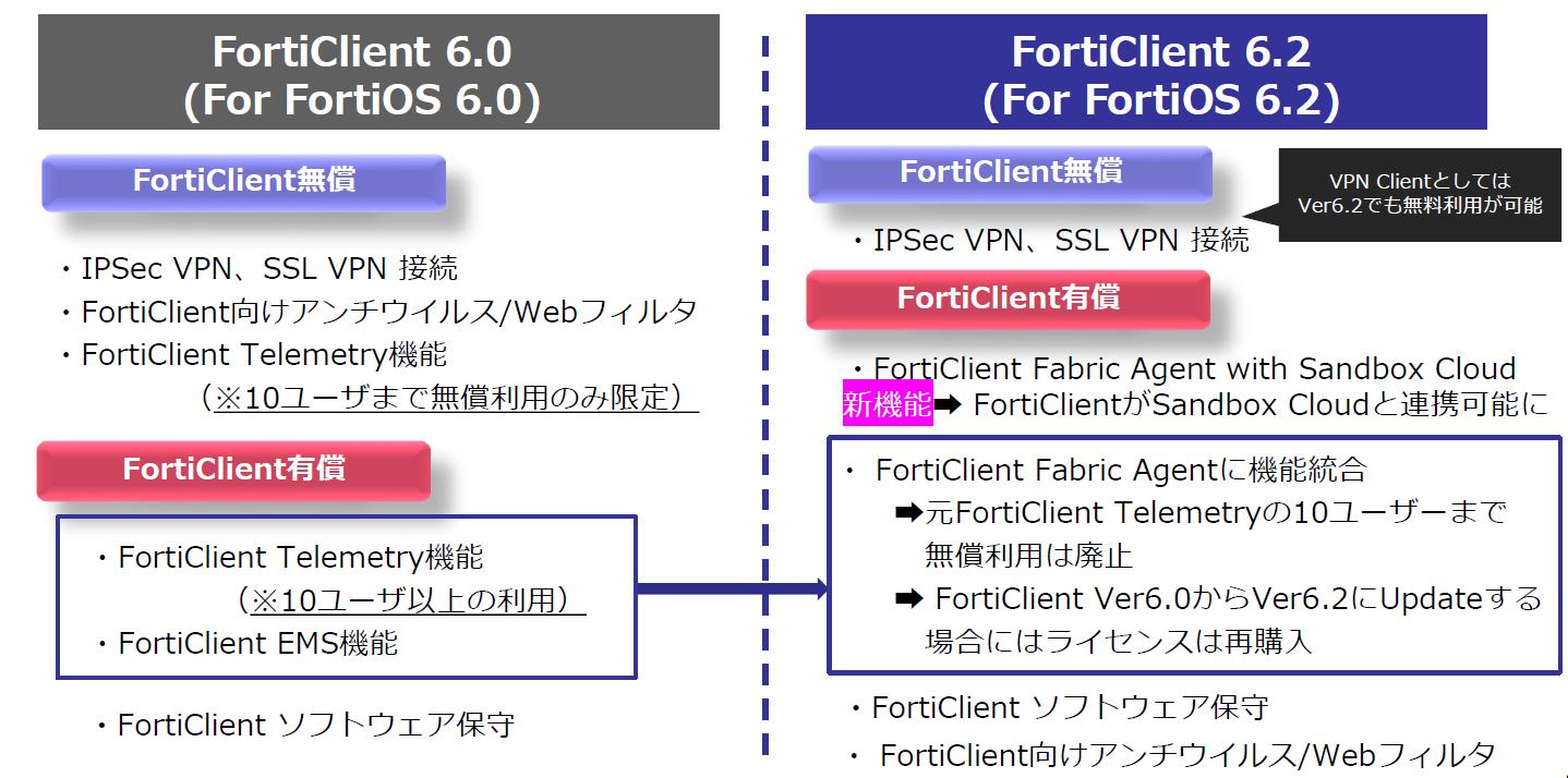 https://licensecounter.jp/engineer-voice/blog/uploads/6d44b37f99d0e6c86d1e13920765b62dc12f1f6b.PNG