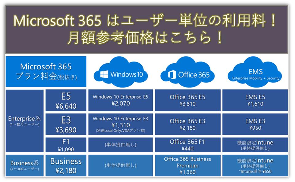 Microsoft 365の価格、お教えします! | Office (オフィス) 365