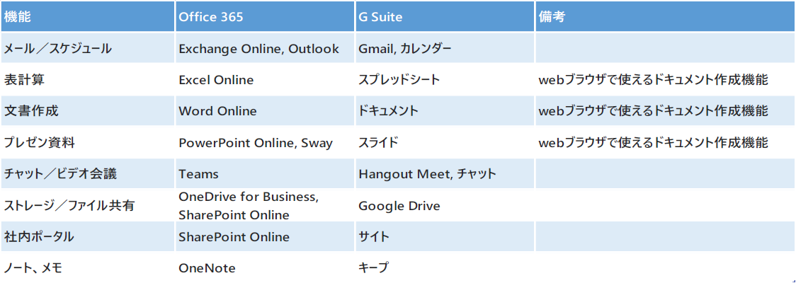 office365_10904-4の画像.png