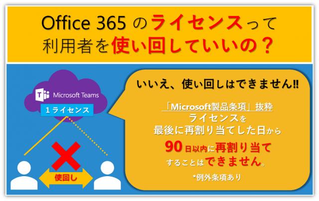 記事のまとめ|Office 365のライセンスの使い回しはNG!
