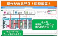 SharePoint Onlineの管理に必要な8つの知識!