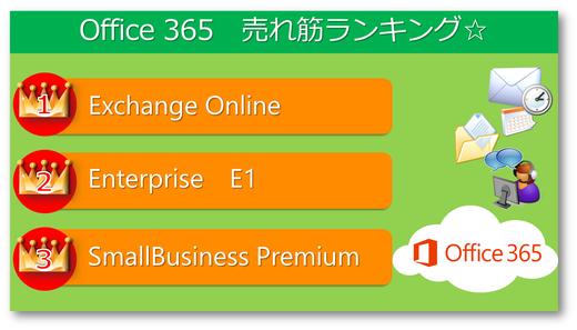 Office 365人気☆ランキング!