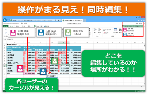 今スグ使える!Office 365 のオススメ機能