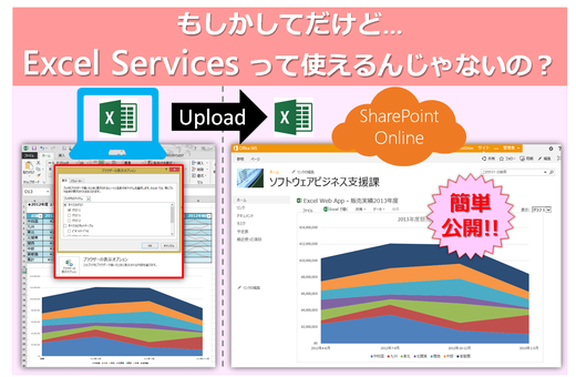 Excel Servicesとは?
