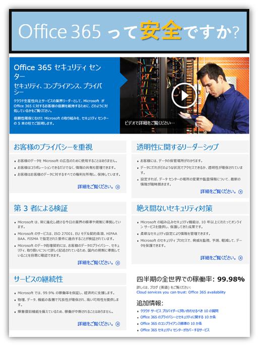 Office 365の安全性について