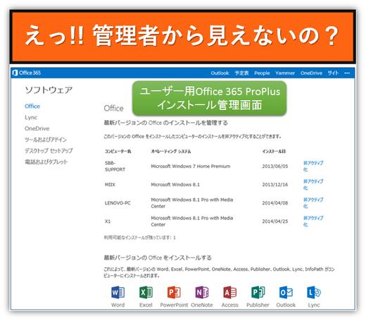 Office 365 ProPlusの利用状況は見えますか?編