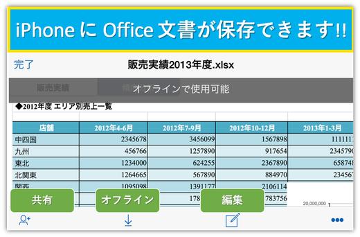 OneDrive for Businessを使って、iPhoneにOffice文書を保存・編集ができます!