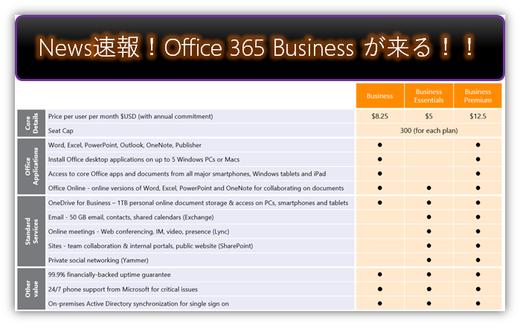 News速報:Office 365 Businessリリース抄訳