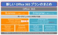 新プラン販売目前!Office 365プランのまとめ!!