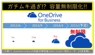 本気すぎ!?OneDrive for Business容量無制限化!