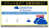 本気すぎ!?OneDrive for Business容量無制限化!