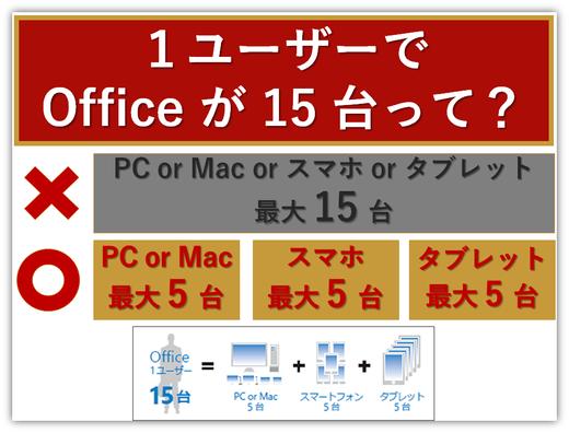 勘違いしないで!PC用Officeが15台ではありませんよ!
