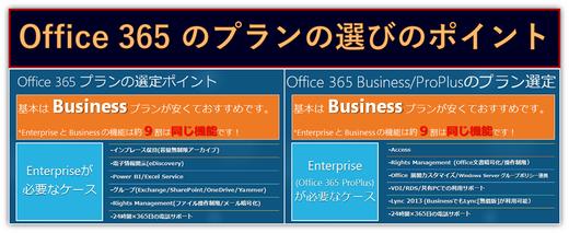 ココが違う! Business or Enterpriseの選び方!