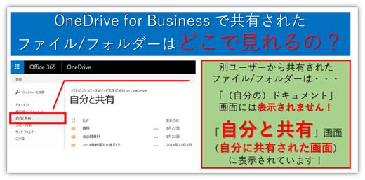 落とし穴?OneDrive for Business利用時の注意点!