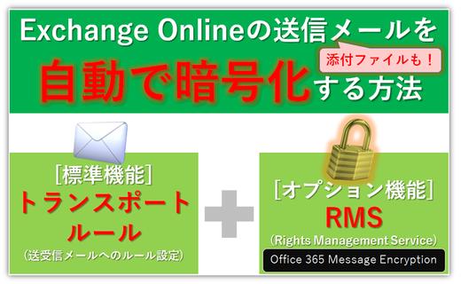 もしも・・・の備え!Exchange Onlineのメール暗号化