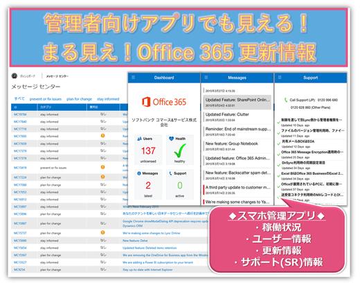Office 365管理者向け更新情報!