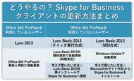 教えて!Skype for Businessへの更新の仕方!