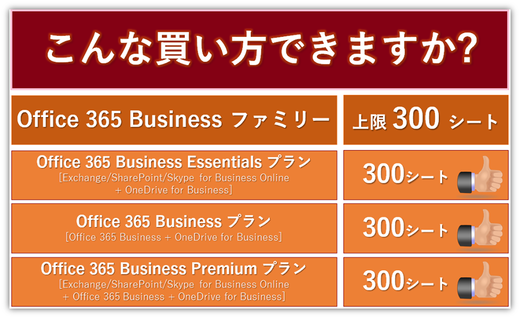 裏ワザ!? Office 365 Businessファミリーのお得な買い方