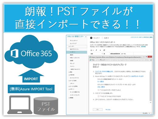 もうOutlookを使った移行は要らない!Office 365へ直接インポート!
