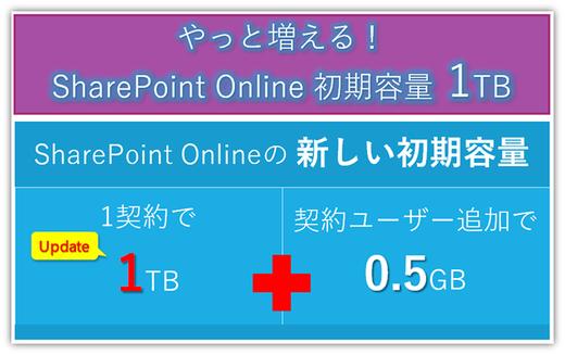 SharePoint Online容量が10GB→1TBに変更!