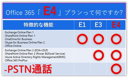 Office 365 「E4」プランは「E3」プランと何が違う?
