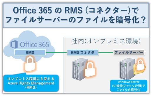 Office 365でできる?ファイルサーバーの情報漏洩対策の強化