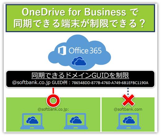 OneDrive for Businessと同期するPCは制限できる?