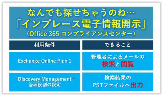 Exchange Onlineの「インプレース電子情報開示」って・・・?