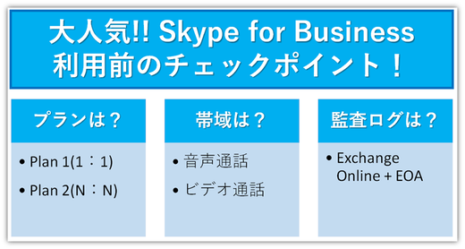 Skype for Business利用前のチェックポイント