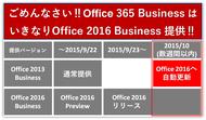 Office 365 Business自動的にバージョンアップされます。