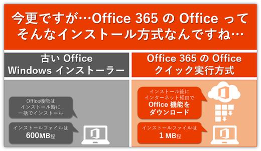 Officeの新しいインストール方式「クイック実行」