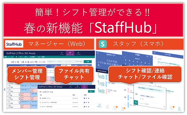 新しい機能!StaffHub