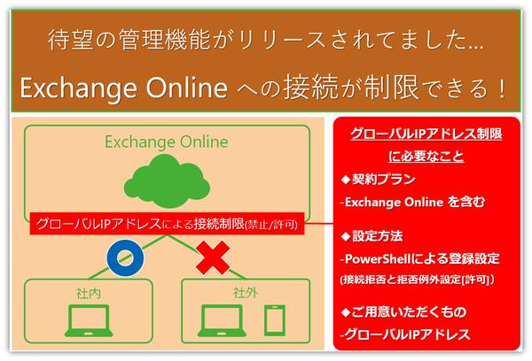 Exchange Online、グローバルIPで接続制限可能に