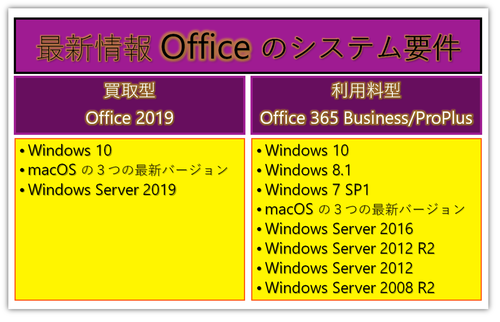 newoffice-systemrequirements-181114.png