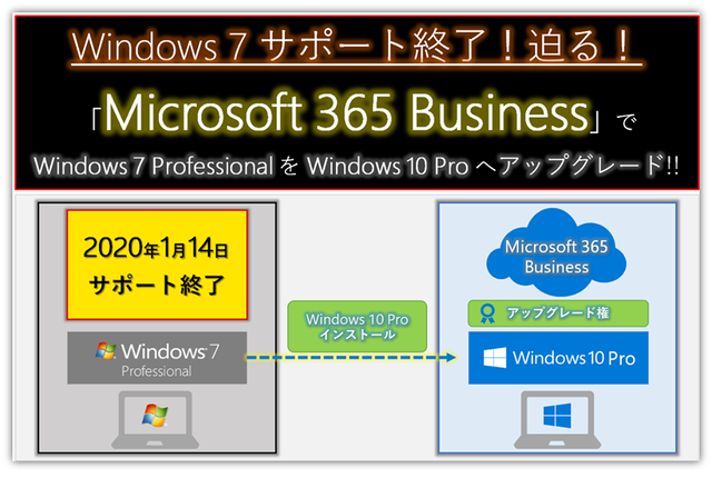 win7eos-M365-20190418.png