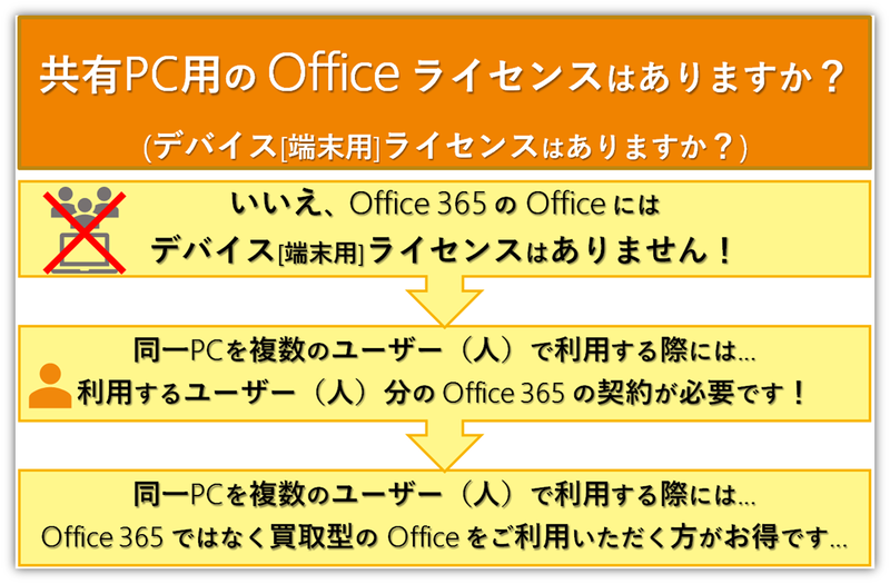 office365-license.png