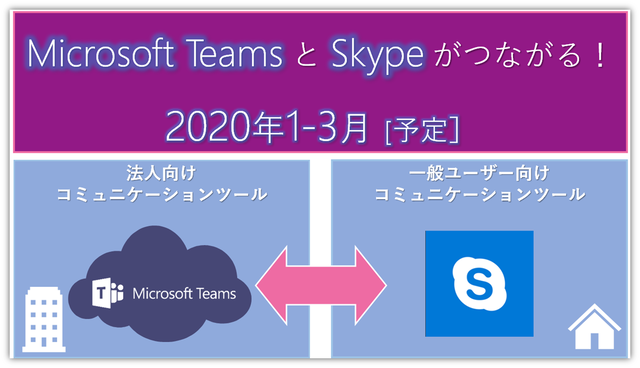 teams-skype-connection.png