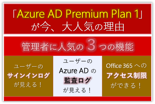 AzureADPremiumP1-20191011.png